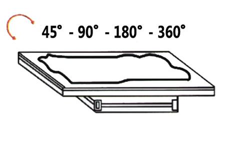 工作台可自动旋转45°、90°、180°、360°